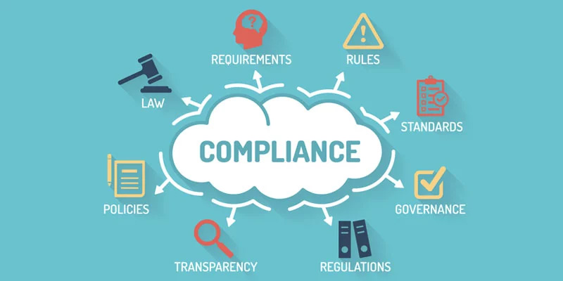 GDPR Steps for Compliance