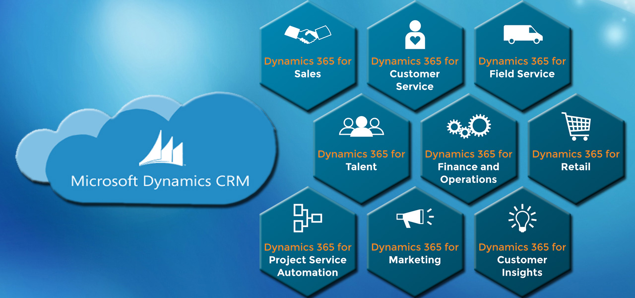Microsoft Dynamics CRM 365 Projects