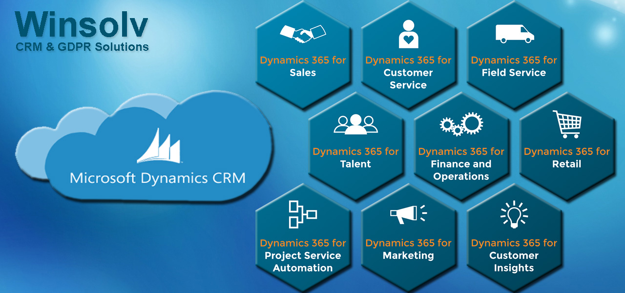 Microsoft CRM Dynamics - Winsolv Implementation - Integration