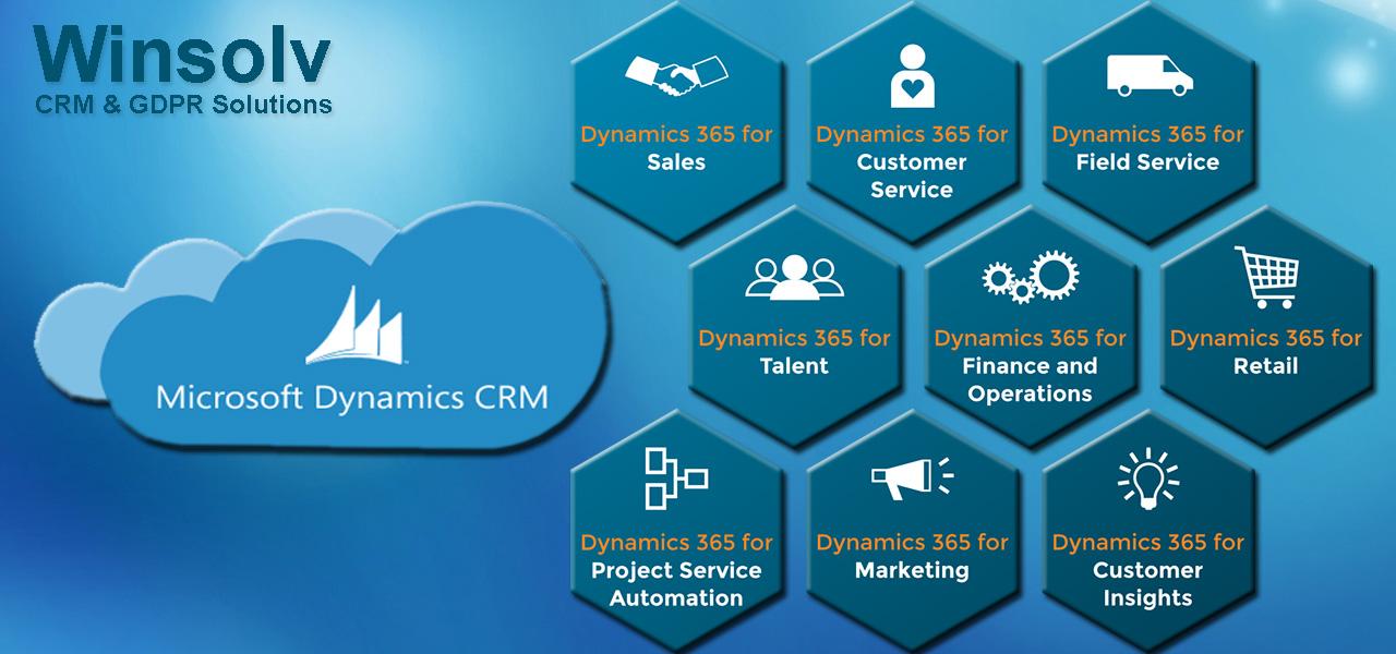 Microsoft CRM Dynamics - Winsolv Implementation - Integration