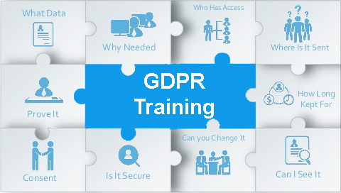 GDPR Training - Awareness