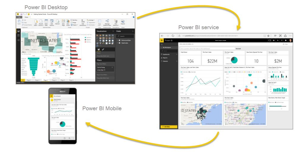 Power BI Editions